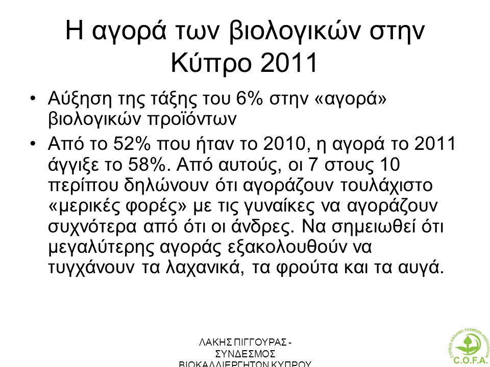 ΛΑΚΗΣ ΠΙΓΓΟΥΡΑΣ - ΣΥΝΔΕΣΜΟΣ ΒΙΟΚΑΛΛΙΕΡΓΗΤΩΝ ΚΥΠΡΟΥ 19 Η αγορά των βιολογικών στην Κύπρο 2011 •Αύξηση της τάξης του 6% στην «αγορά» βιολογικών προϊόντω