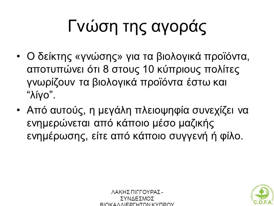 ΛΑΚΗΣ ΠΙΓΓΟΥΡΑΣ - ΣΥΝΔΕΣΜΟΣ ΒΙΟΚΑΛΛΙΕΡΓΗΤΩΝ ΚΥΠΡΟΥ 20 Γνώση της αγοράς •Ο δείκτης «γνώσης» για τα βιολογικά προϊόντα, αποτυπώνει ότι 8 στους 10 κύπριο