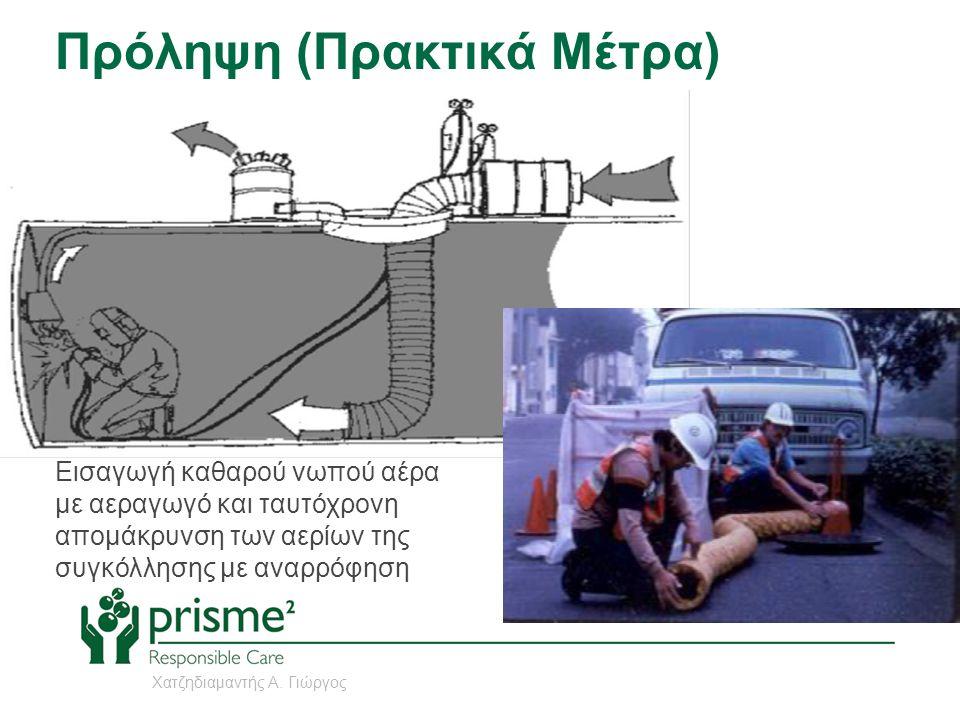 Πρόληψη (Πρακτικά Μέτρα) Εισαγωγή καθαρού νωπού αέρα με αεραγωγό και ταυτόχρονη απομάκρυνση των αερίων της συγκόλλησης με αναρρόφηση Χατζηδιαμαντής Α.