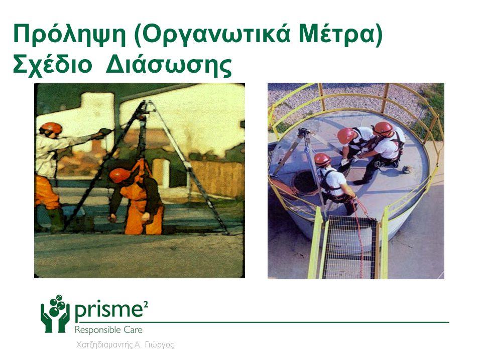 Πρόληψη (Οργανωτικά Μέτρα) Σχέδιο Διάσωσης Χατζηδιαμαντής Α. Γιώργος