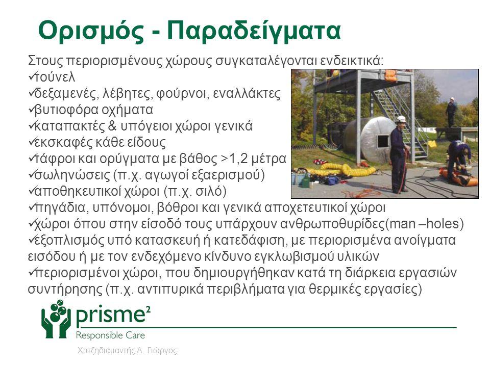 Ορισμός - Παραδείγματα Στους περιορισμένους χώρους συγκαταλέγονται ενδεικτικά:  τούνελ  δεξαμενές, λέβητες, φούρνοι, εναλλάκτες  βυτιοφόρα οχήματα