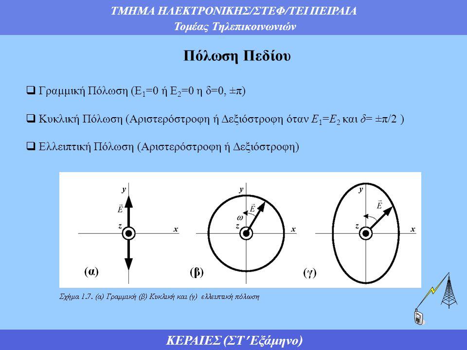 ΤΜΗΜΑ ΗΛΕΚΤΡΟΝΙΚΗΣ/ΣΤΕΦ/ΤΕΙ ΠΕΙΡΑΙΑ Τομέας Τηλεπικοινωνιών ΚΕΡΑΙΕΣ (ΣΤ Εξάμηνο) Πόλωση Πεδίου  Γραμμική Πόλωση (Ε 1 =0 ή Ε 2 =0 η δ=0, ±π)  Κυκλική Πόλωση (Αριστερόστροφη ή Δεξιόστροφη όταν Ε 1 =Ε 2 και δ= ±π/2 )  Ελλειπτική Πόλωση (Αριστερόστροφη ή Δεξιόστροφη)
