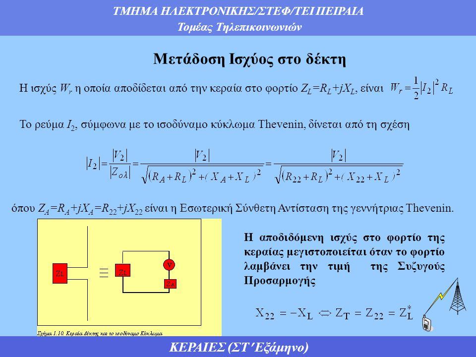ΤΜΗΜΑ ΗΛΕΚΤΡΟΝΙΚΗΣ/ΣΤΕΦ/ΤΕΙ ΠΕΙΡΑΙΑ Τομέας Τηλεπικοινωνιών ΚΕΡΑΙΕΣ (ΣΤ Εξάμηνο) Μετάδοση Ισχύος στο δέκτη Η ισχύς W r η οποία αποδίδεται από την κεραία στο φορτίο Ζ L =R L +jX L, είναι Το ρεύμα Ι 2, σύμφωνα με το ισοδύναμο κύκλωμα Thevenin, δίνεται από τη σχέση όπου Ζ Α =R Α +jX Α =R 22 +jX 22 είναι η Εσωτερική Σύνθετη Αντίσταση της γεννήτριας Thevenin.