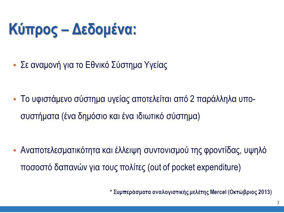 Κύπρος – Δεδομένα: • Σε αναμονή για το Εθνικό Σύστημα Υγείας • Το υφιστάμενο σύστημα υγείας αποτελείται από 2 παράλληλα υπο- συστήματα (ένα δημόσιο κα