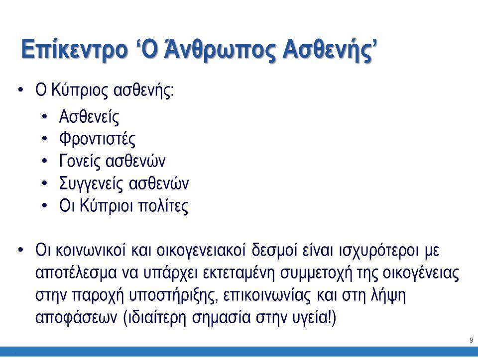 Επίκεντρο 'Ο Άνθρωπος Ασθενής'. • Ο Κύπριος ασθενής: • Ασθενείς • Φροντιστές • Γονείς ασθενών • Συγγενείς ασθενών • Οι Κύπριοι πολίτες • Οι κοινωνικοί