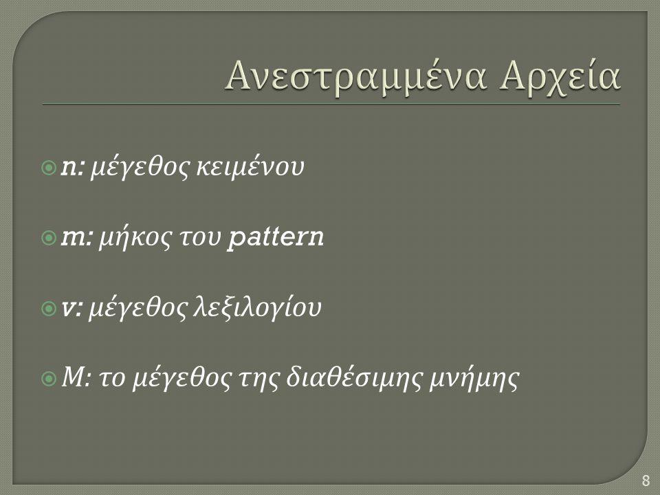  n: μέγεθος κειμένου  m: μήκος του pattern  v: μέγεθος λεξιλογίου  M: το μέγεθος της διαθέσιμης μνήμης 8