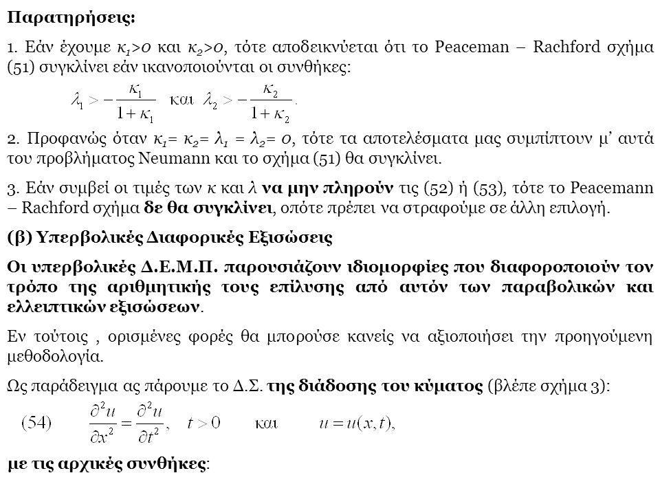 Παρατηρήσεις: 1. Εάν έχουμε κ 1 >0 και κ 2 >0, τότε αποδεικνύεται ότι το Peaceman – Rachford σχήμα (51) συγκλίνει εάν ικανοποιούνται οι συνθήκες: 2. Π