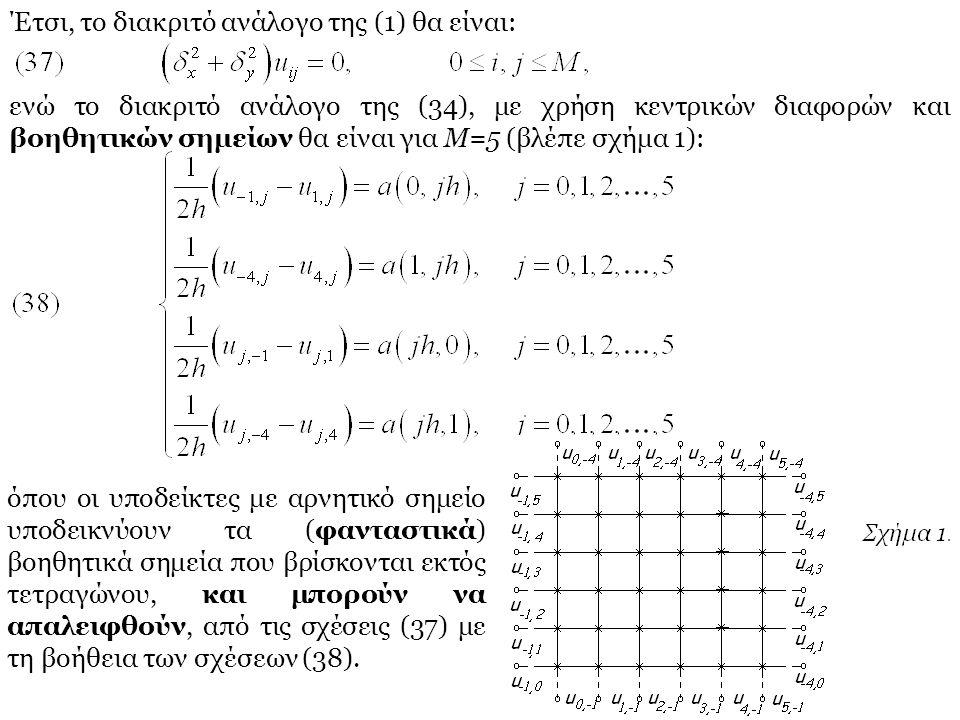 Έτσι, το διακριτό ανάλογο της (1) θα είναι: ενώ το διακριτό ανάλογο της (34), με χρήση κεντρικών διαφορών και βοηθητικών σημείων θα είναι για M=5 (βλέ