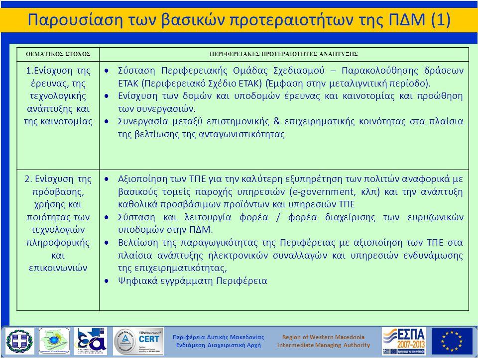 Περιφέρεια Δυτικής Μακεδονίας Ενδιάμεση Διαχειριστική Αρχή Region of Western Macedonia Intermediate Managing Authority Παρουσίαση των βασικών προτεραι