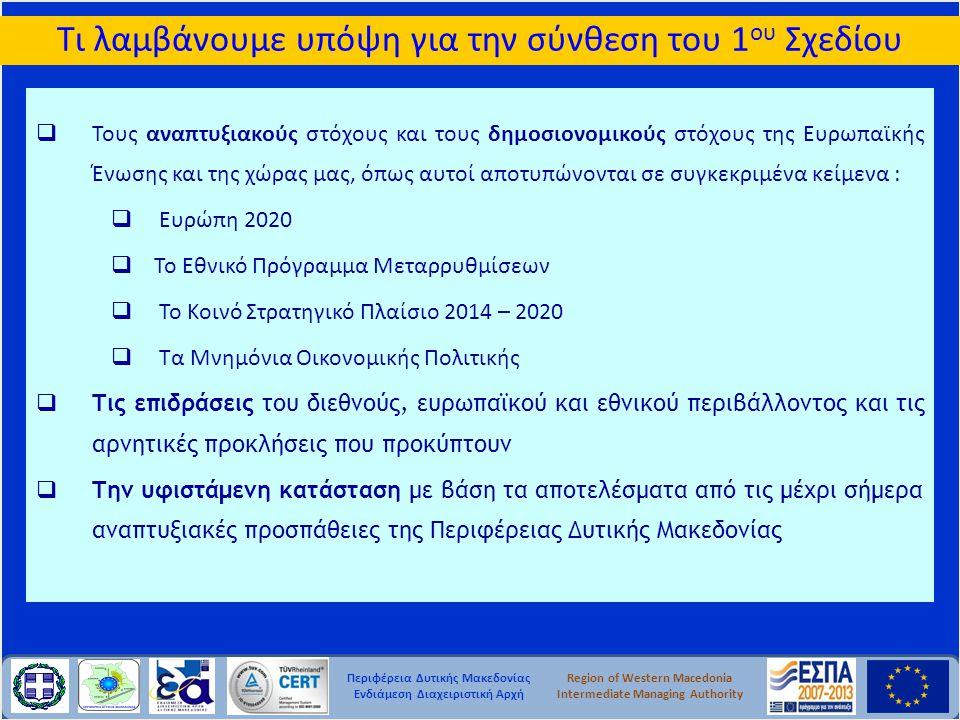 Περιφέρεια Δυτικής Μακεδονίας Ενδιάμεση Διαχειριστική Αρχή Region of Western Macedonia Intermediate Managing Authority  Τους αναπτυξιακούς στόχους κα