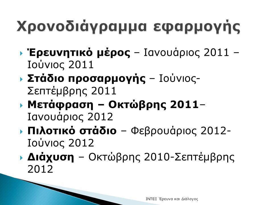  Έρευνητικό μέρος – Ιανουάριος 2011 – Ιούνιος 2011  Στάδιο προσαρμογής – Ιούνιος- Σεπτέμβρης 2011  Μετάφραση – Οκτώβρης 2011– Ιανουάριος 2012  Πιλοτικό στάδιο – Φεβρουάριος 2012- Ιούνιος 2012  Διάχυση – Οκτώβρης 2010-Σεπτέμβρης 2012 ΙΝΤΕΞ Έρευνα και Διάλογος