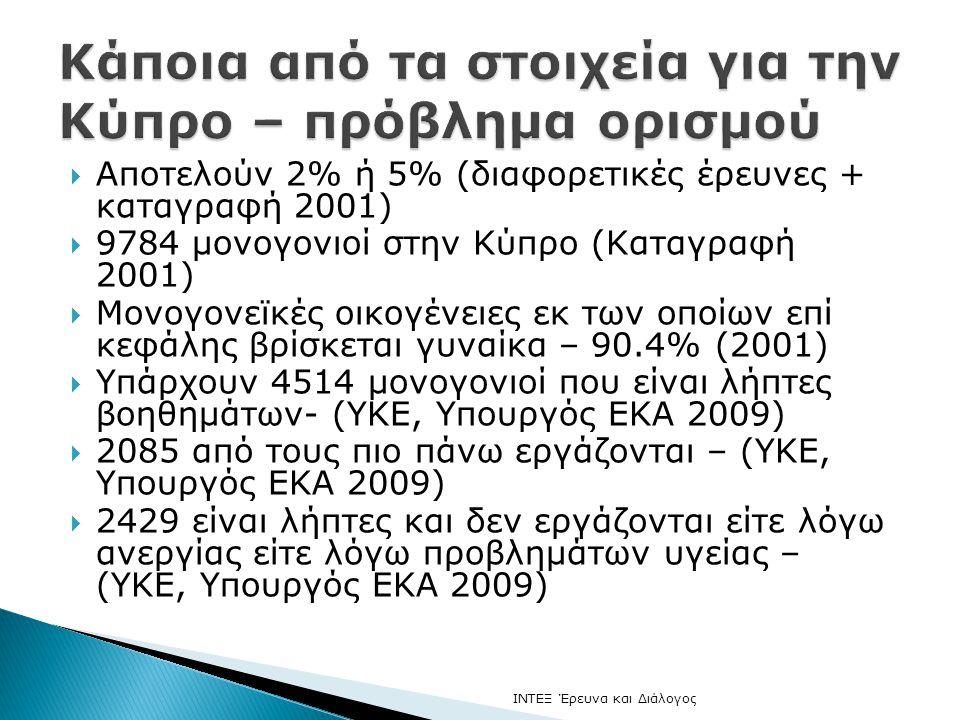  Αποτελούν 2% ή 5% (διαφορετικές έρευνες + καταγραφή 2001)  9784 μονογονιοί στην Κύπρο (Καταγραφή 2001)  Μονογονεϊκές οικογένειες εκ των οποίων επί κεφάλης βρίσκεται γυναίκα – 90.4% (2001)  Υπάρχουν 4514 μονογονιοί που είναι λήπτες βοηθημάτων- (ΥΚΕ, Υπουργός ΕΚΑ 2009)  2085 από τους πιο πάνω εργάζονται – (ΥΚΕ, Υπουργός ΕΚΑ 2009)  2429 είναι λήπτες και δεν εργάζονται είτε λόγω ανεργίας είτε λόγω προβλημάτων υγείας – (ΥΚΕ, Υπουργός ΕΚΑ 2009) ΙΝΤΕΞ Έρευνα και Διάλογος