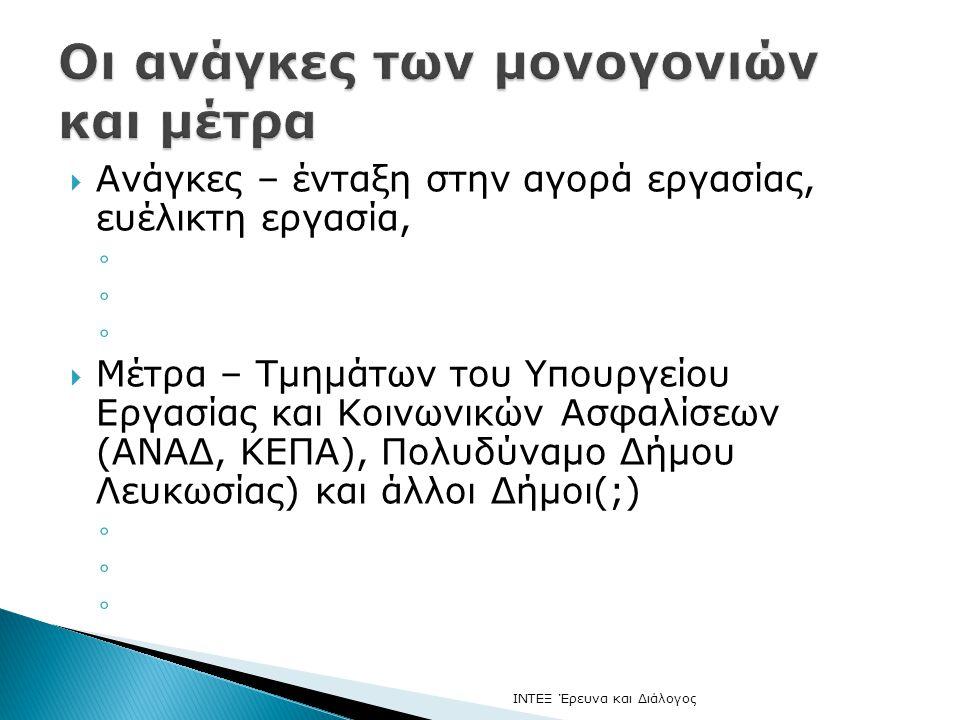  Ανάγκες – ένταξη στην αγορά εργασίας, ευέλικτη εργασία, ◦  Μέτρα – Τμημάτων του Υπουργείου Εργασίας και Κοινωνικών Ασφαλίσεων (ΑΝΑΔ, ΚΕΠΑ), Πολυδύναμο Δήμου Λευκωσίας) και άλλοι Δήμοι(;) ◦ ΙΝΤΕΞ Έρευνα και Διάλογος