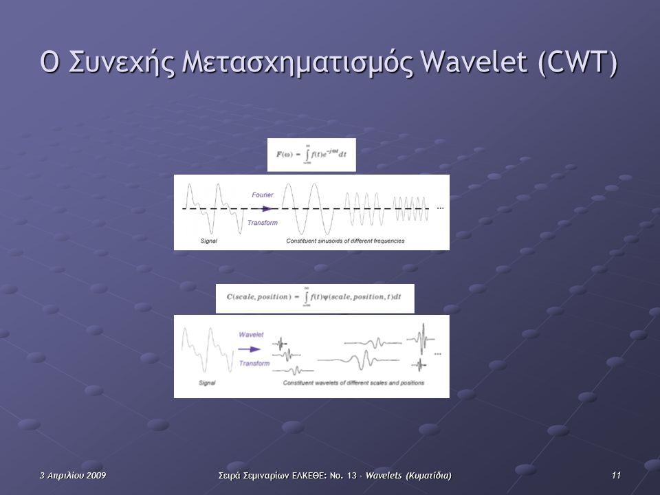 113 Απριλίου 2009Σειρά Σεμιναρίων ΕΛΚΕΘΕ: Νο. 13 - Wavelets (Κυματίδια) Ο Συνεχής Μετασχηματισμός Wavelet (CWT)