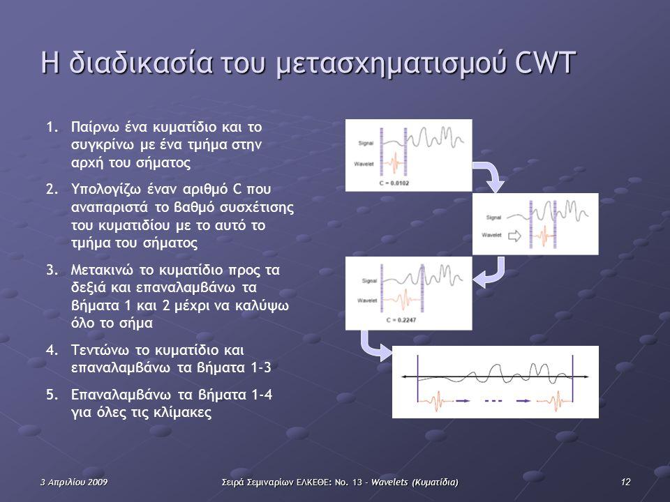 123 Απριλίου 2009Σειρά Σεμιναρίων ΕΛΚΕΘΕ: Νο. 13 - Wavelets (Κυματίδια) Η διαδικασία του μετασχηματισμού CWT 1.Παίρνω ένα κυματίδιο και το συγκρίνω με