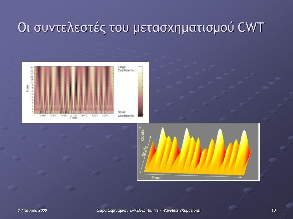 133 Απριλίου 2009Σειρά Σεμιναρίων ΕΛΚΕΘΕ: Νο. 13 - Wavelets (Κυματίδια) Οι συντελεστές του μετασχηματισμού CWT