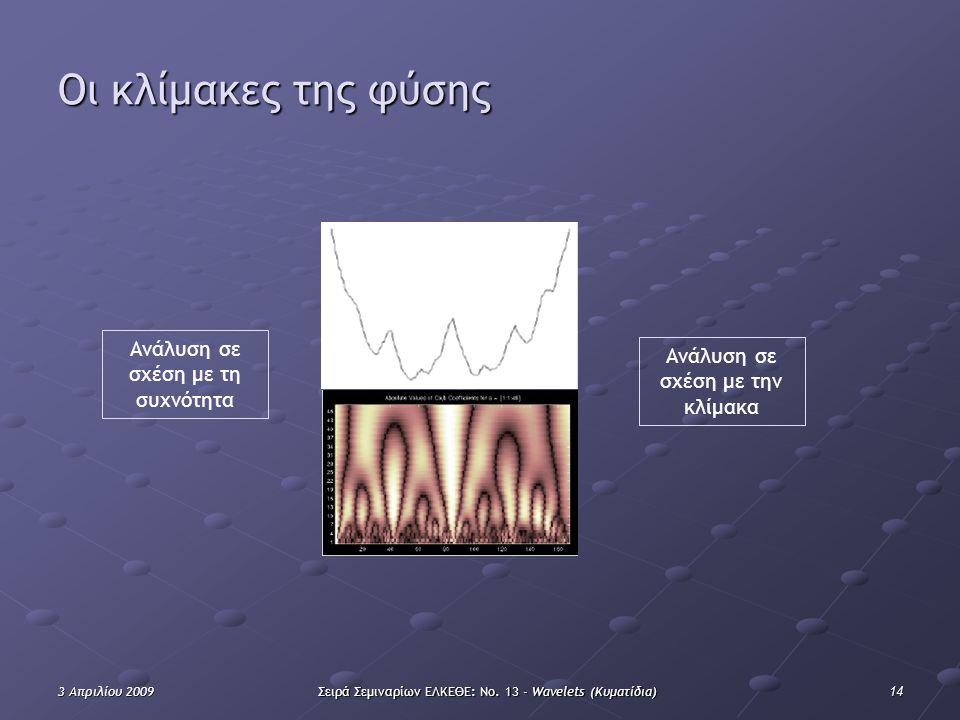 143 Απριλίου 2009Σειρά Σεμιναρίων ΕΛΚΕΘΕ: Νο. 13 - Wavelets (Κυματίδια) Οι κλίμακες της φύσης Ανάλυση σε σχέση με τη συχνότητα Ανάλυση σε σχέση με την