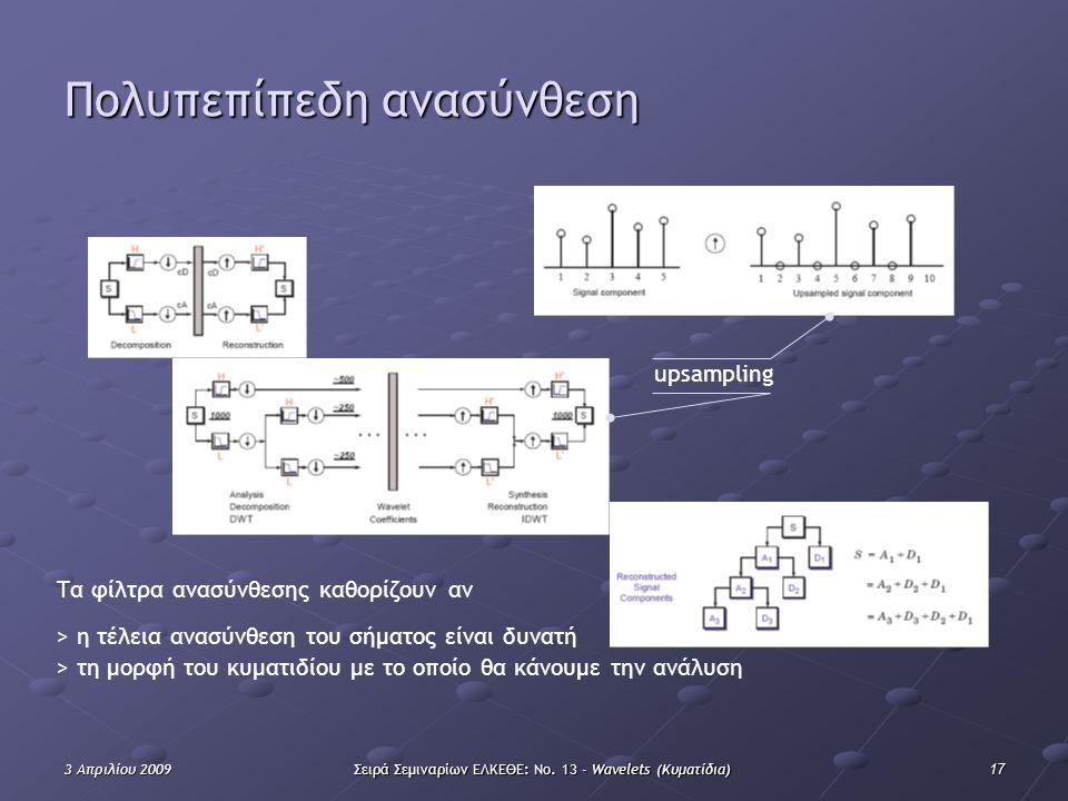 173 Απριλίου 2009Σειρά Σεμιναρίων ΕΛΚΕΘΕ: Νο. 13 - Wavelets (Κυματίδια) Πολυπεπίπεδη ανασύνθεση upsampling Τα φίλτρα ανασύνθεσης καθορίζουν αν > η τέλ
