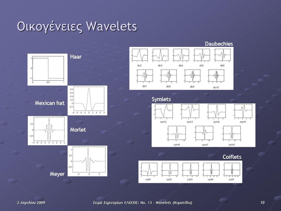 183 Απριλίου 2009Σειρά Σεμιναρίων ΕΛΚΕΘΕ: Νο. 13 - Wavelets (Κυματίδια) Οικογένειες Wavelets Haar Mexican hat Morlet Meyer Daubechies Symlets Coiflets