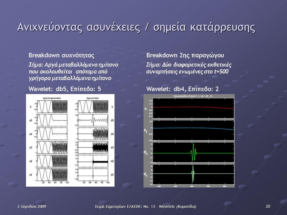 203 Απριλίου 2009Σειρά Σεμιναρίων ΕΛΚΕΘΕ: Νο. 13 - Wavelets (Κυματίδια) Ανιxνεύοντας ασυνέχειες / σημεία κατάρρευσης Wavelet: db5, Επίπεδο: 5 Σήμα: Αρ
