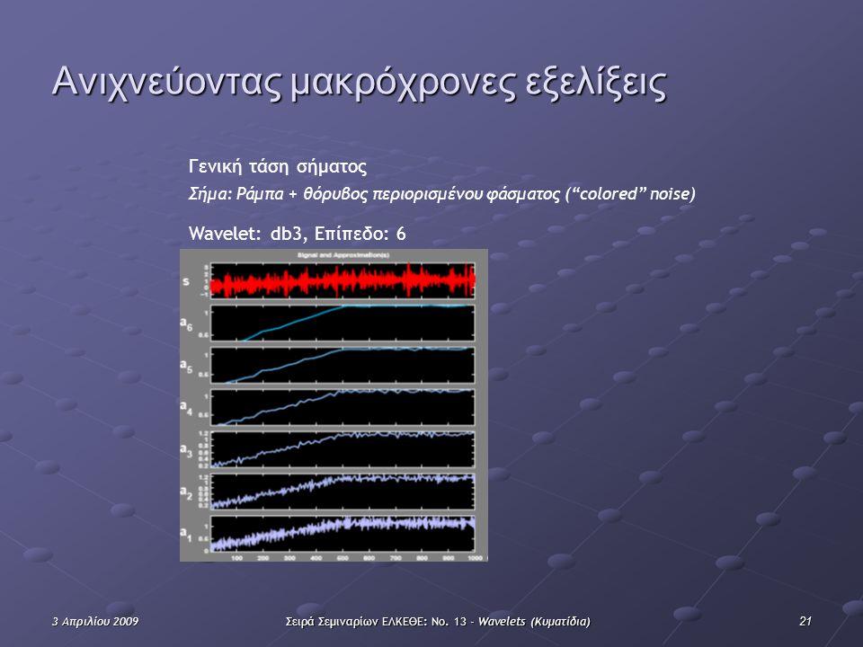 213 Απριλίου 2009Σειρά Σεμιναρίων ΕΛΚΕΘΕ: Νο. 13 - Wavelets (Κυματίδια) Ανιχνεύοντας μακρόχρονες εξελίξεις Γενική τάση σήματος Σήμα: Ράμπα + θόρυβος π
