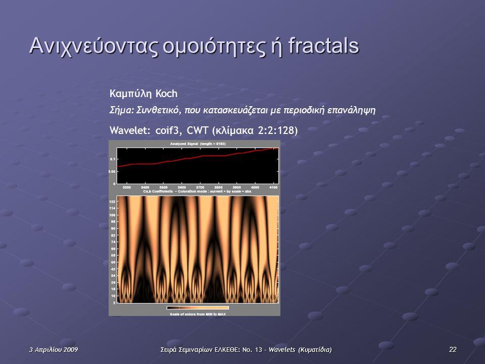 223 Απριλίου 2009Σειρά Σεμιναρίων ΕΛΚΕΘΕ: Νο. 13 - Wavelets (Κυματίδια) Ανιχνεύοντας oμοιότητες ή fractals Καμπύλη Koch Σήμα: Συνθετικό, που κατασκευά