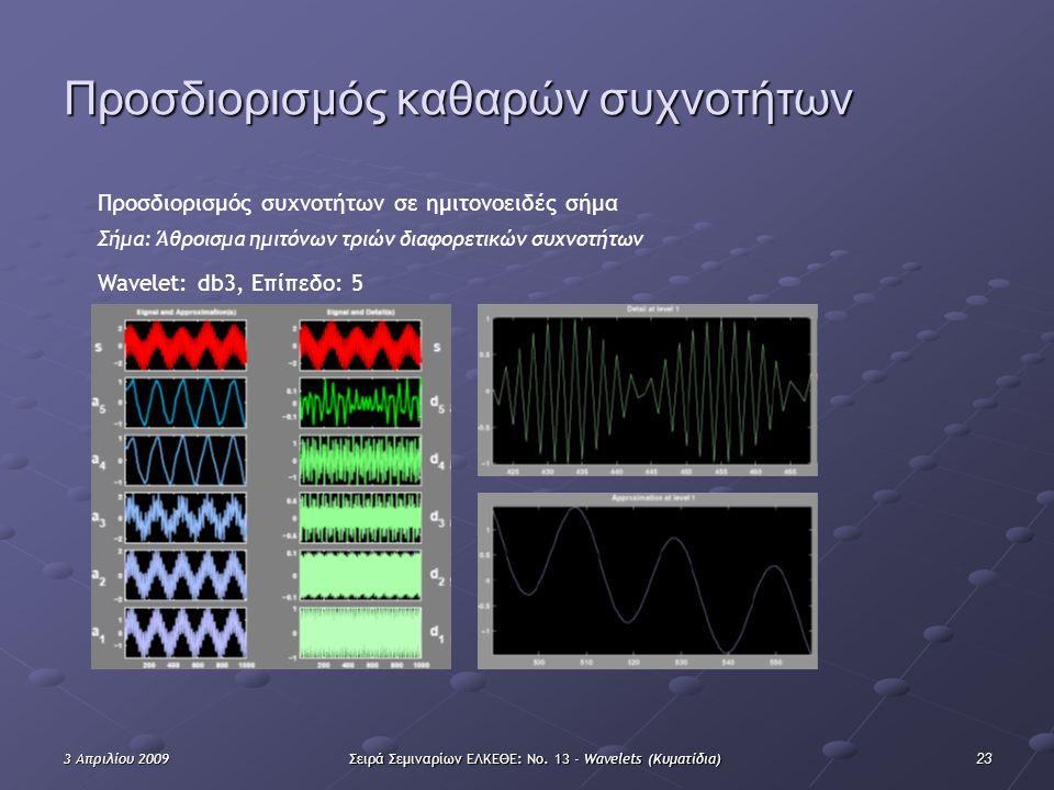 233 Απριλίου 2009Σειρά Σεμιναρίων ΕΛΚΕΘΕ: Νο. 13 - Wavelets (Κυματίδια) Προσδιορισμός καθαρών συχνοτήτων Προσδιορισμός συχνοτήτων σε ημιτονοειδές σήμα
