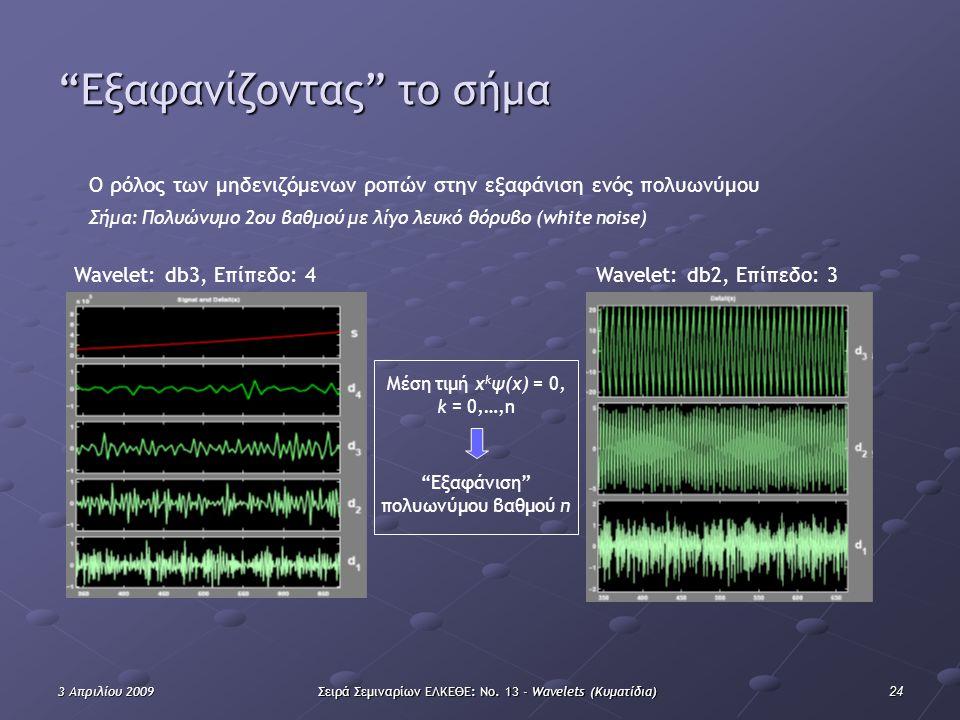 """243 Απριλίου 2009Σειρά Σεμιναρίων ΕΛΚΕΘΕ: Νο. 13 - Wavelets (Κυματίδια) """"Εξαφανίζοντας"""" το σήμα Wavelet: db3, Επίπεδο: 4 Σήμα: Πολυώνυμο 2ου βαθμού με"""