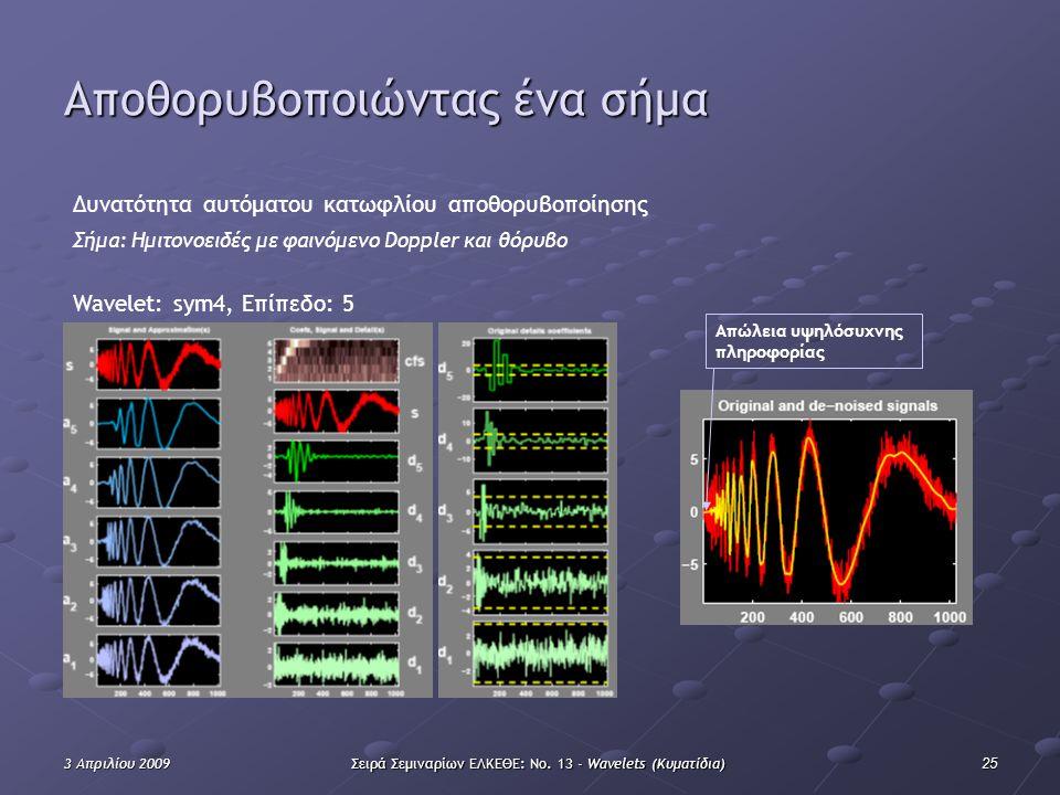 253 Απριλίου 2009Σειρά Σεμιναρίων ΕΛΚΕΘΕ: Νο. 13 - Wavelets (Κυματίδια) Αποθορυβοποιώντας ένα σήμα Δυνατότητα αυτόματου κατωφλίου αποθορυβοποίησης Σήμ