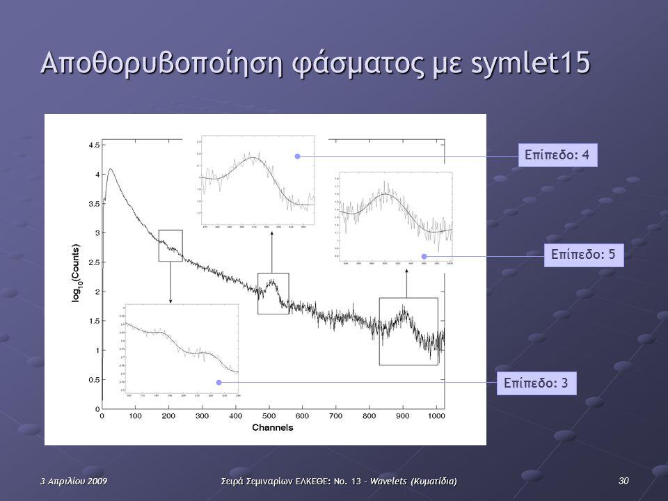 303 Απριλίου 2009Σειρά Σεμιναρίων ΕΛΚΕΘΕ: Νο. 13 - Wavelets (Κυματίδια) Αποθορυβοποίηση φάσματος με symlet15 Επίπεδο: 4Επίπεδο: 5Επίπεδο: 3