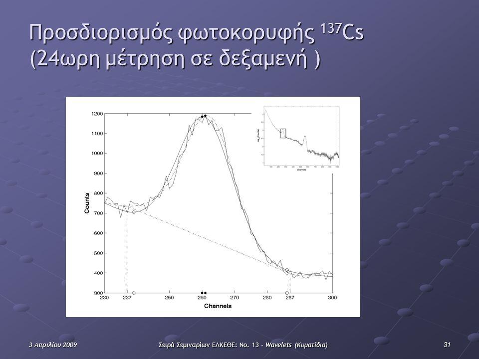 313 Απριλίου 2009Σειρά Σεμιναρίων ΕΛΚΕΘΕ: Νο. 13 - Wavelets (Κυματίδια) Προσδιορισμός φωτοκορυφής 137 Cs (24ωρη μέτρηση σε δεξαμενή )