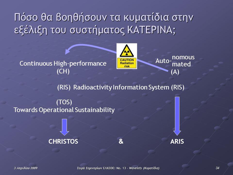 343 Απριλίου 2009Σειρά Σεμιναρίων ΕΛΚΕΘΕ: Νο. 13 - Wavelets (Κυματίδια) Continuous High-performance (CH) (TOS) Towards Operational Sustainability Auto