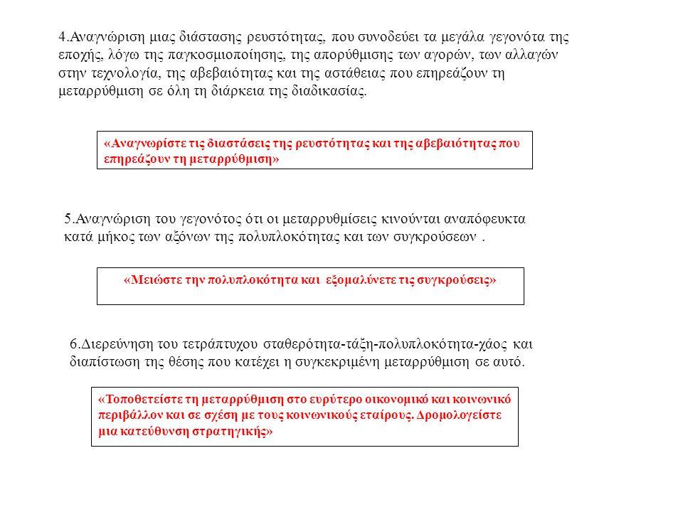 Κοινωνικές (Γνώση) Δημόσιες Διακυβέρνηση(*) Διαδικασίες Πολιτικές Ανταγ/κοτητα Νέες Νέο Κράτος Δίκτυα Παγκ/ποιηση Τεχνολογίες Κοινωνικοί Νέα Βιωσιμότητα Τεχνολογίες Εταίροι Διοικητικά Πληροφοριών Ιδιωτ.Τομέας Συστήματα Επικοινωνιών Κοινωνία Ψηφιακοί Καινοτομία Πολιτών Δήμοι Ανεργία Πληροφορία Νέες Προτ/τες Λογοδοσία Μετανάστευση Δια βίου Μάθηση Συμμετοχή Αποτελ/τα Νέα φτώχεια Εμπειρία Συναίνεση Συστημική Αποκέντρωση Σκέψη Ηθική Διαχείριση (*)ΙΤΑ (2006).Ο Δήμος στον 21ο Αιώνα.Ενδιάμεση Έκθεση.Αθήνα