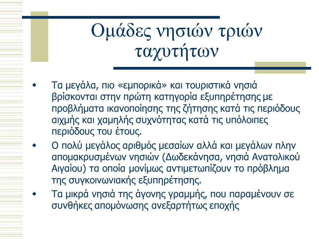 Στην Ελλάδα το 14% του πληθυσμού κατοικεί σε 124, από τα 3500 συνολικά νησιά ενός εκτεταμένου Αρχιπελάγους που περιβάλλει τη χώρα μας.