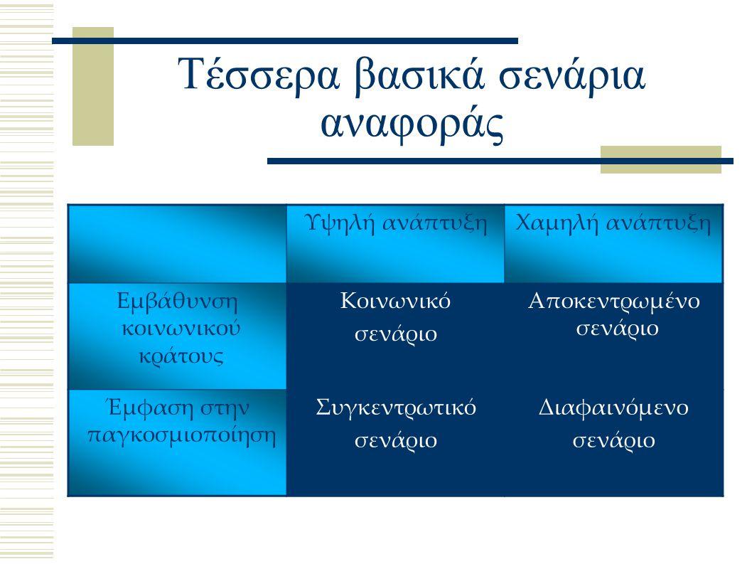 Τέσσερα βασικά σενάρια αναφοράς Υψηλή ανάπτυξηΧαμηλή ανάπτυξη Εμβάθυνση κοινωνικού κράτους Κοινωνικό σενάριο Αποκεντρωμένο σενάριο Έμφαση στην παγκοσμιοποίηση Συγκεντρωτικό σενάριο Διαφαινόμενο σενάριο