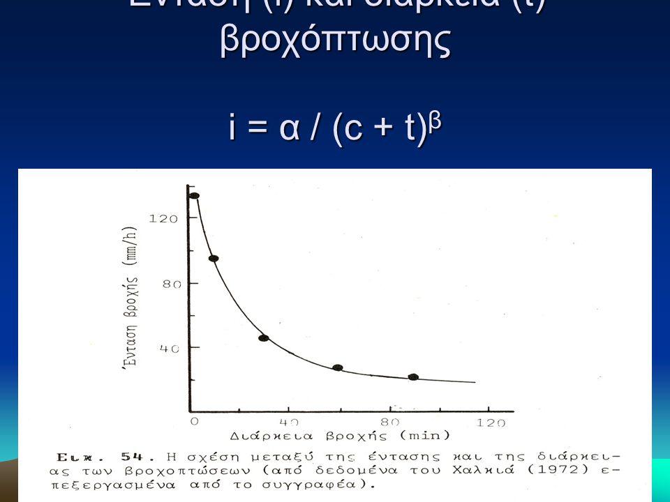 Ένταση (i) και διάρκεια (t) βροχόπτωσης i = α / (c + t) β