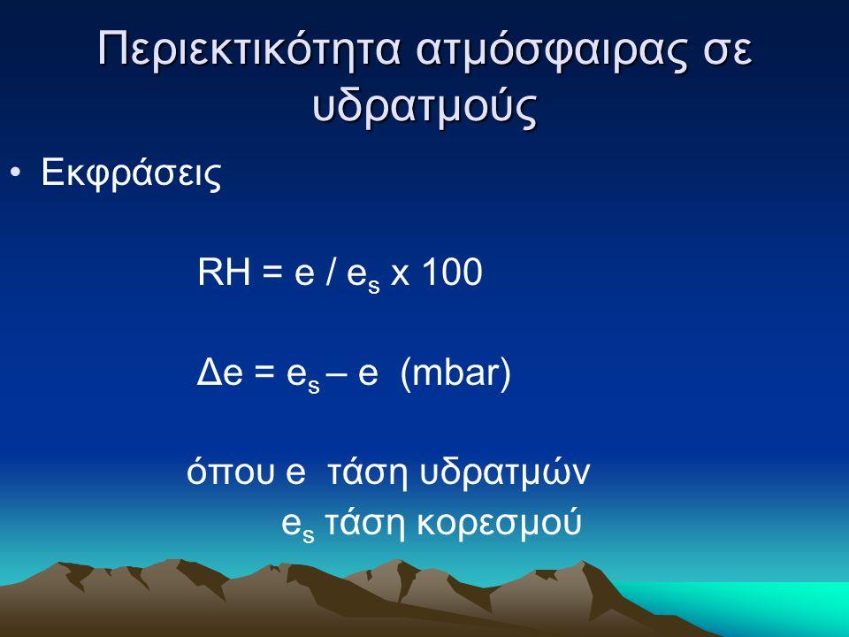 Περιεκτικότητα ατμόσφαιρας σε υδρατμούς •Εκφράσεις RH = e / e s x 100 Δe = e s – e (mbar) όπου e τάση υδρατμών e s τάση κορεσμού