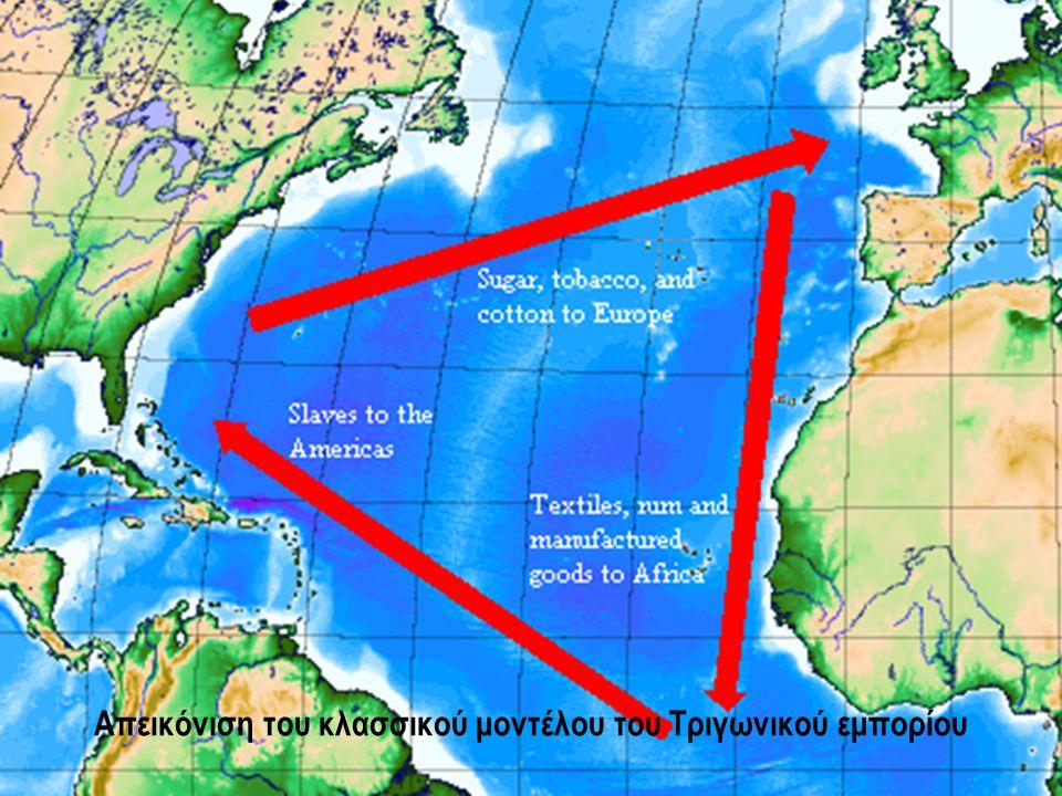 Απεικόνιση του κλασσικού μοντέλου του Τριγωνικού εμπορίου