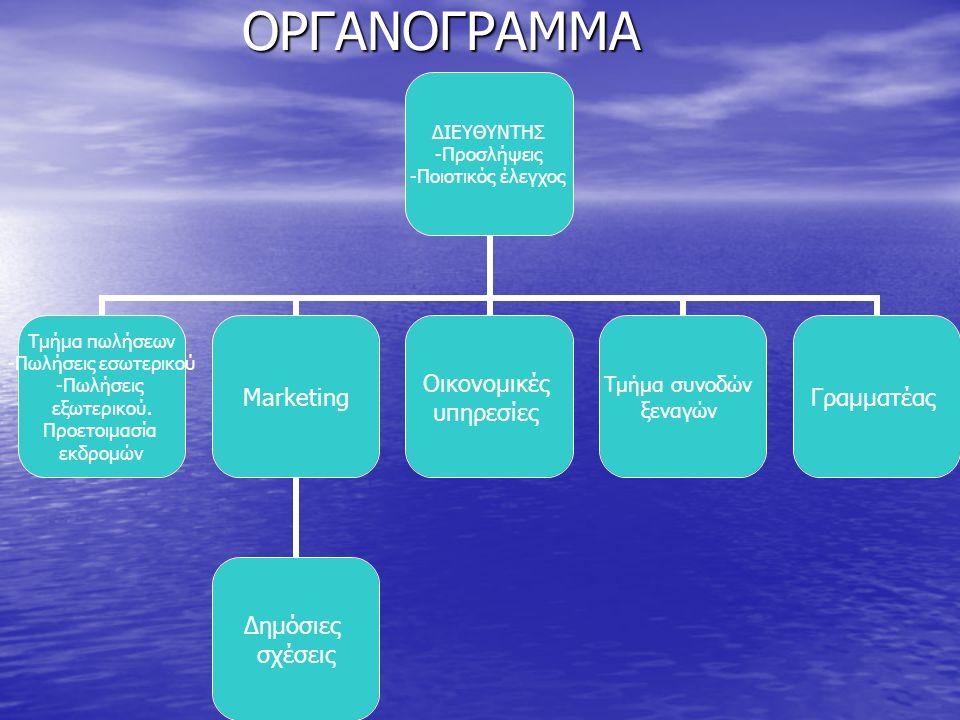 ΟΡΓΑΝΟΓΡΑΜΜΑ ΟΡΓΑΝΟΓΡΑΜΜΑ ΔΙΕΥΘΥΝΤΗΣ -Προσλήψεις -Ποιοτικός έλεγχος Τμήμα πωλήσεων -Πωλήσεις εσωτερικού -Πωλήσεις εξωτερικού. Προετοιμασία εκδρομών Ma