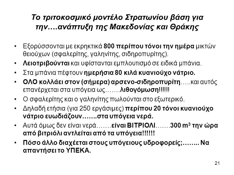 21 Το τριτοκοσμικό μοντέλο Στρατωνίου βάση για την….ανάπτυξη της Μακεδονίας και Θράκης •Εξορύσσονται με εκρηκτικά 800 περίπου τόνοι την ημέρα μικτών θ