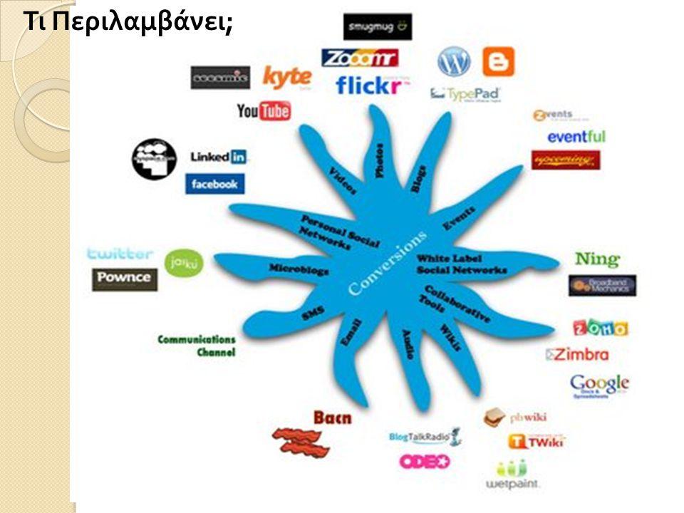 Τις Τεχνολογίες: Web 2.0 Wikis Facebook MySpace E- Portfolios Blogs You Tube Flickr Ηλεκτρονικά Χαρτοφυλάκια Ιστολόγια Κοινωνικά Δίκτυα (Social Networks) Ιστοσελίδες π ου δημιουργούνται συνεργατικά Εργαλεία Διαμοιρασμού Υλικού κ.