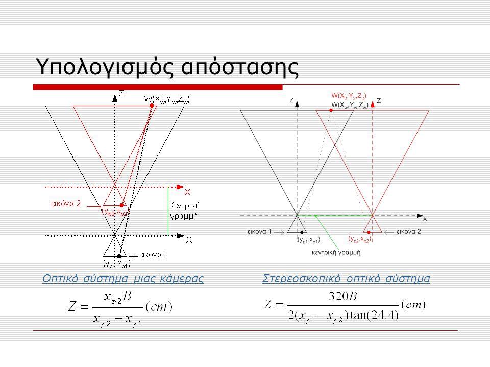 Υπολογισμός απόστασης Οπτικό σύστημα μιας κάμεραςΣτερεοσκοπικό οπτικό σύστημα