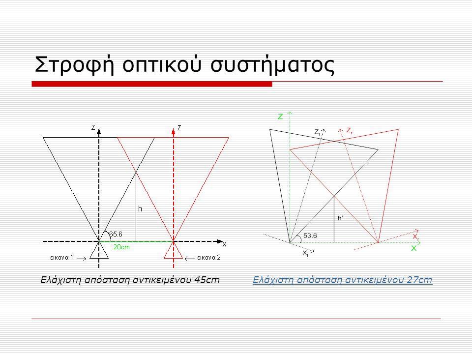 Στροφή οπτικού συστήματος Ελάχιστη απόσταση αντικειμένου 45cmΕλάχιστη απόσταση αντικειμένου 27cm