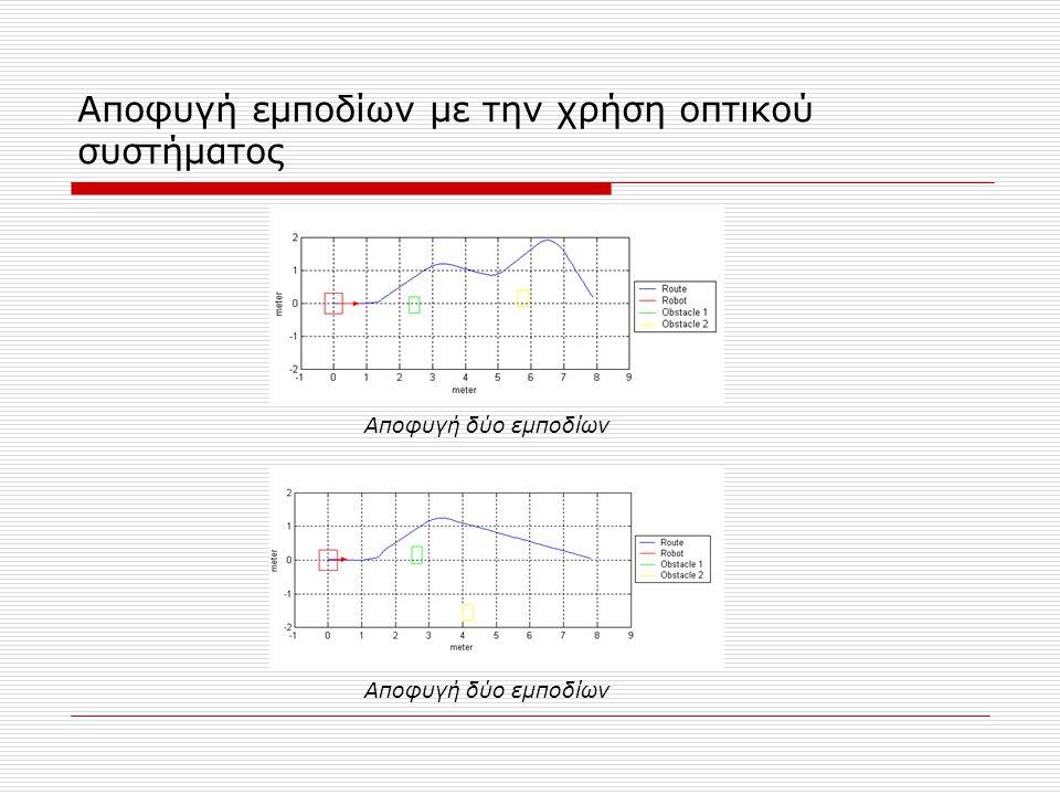 Αποφυγή εμποδίων με την χρήση οπτικού συστήματος Αποφυγή δύο εμποδίων