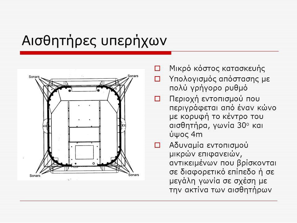 Αισθητήρες υπερήχων  Μικρό κόστος κατασκευής  Υπολογισμός απόστασης με πολύ γρήγορο ρυθμό  Περιοχή εντοπισμού που περιγράφεται από έναν κώνο με κορυφή το κέντρο του αισθητήρα, γωνία 30 ο και ύψος 4m  Αδυναμία εντοπισμού μικρών επιφανειών, αντικειμένων που βρίσκονται σε διαφορετικό επίπεδο ή σε μεγάλη γωνία σε σχέση με την ακτίνα των αισθητήρων