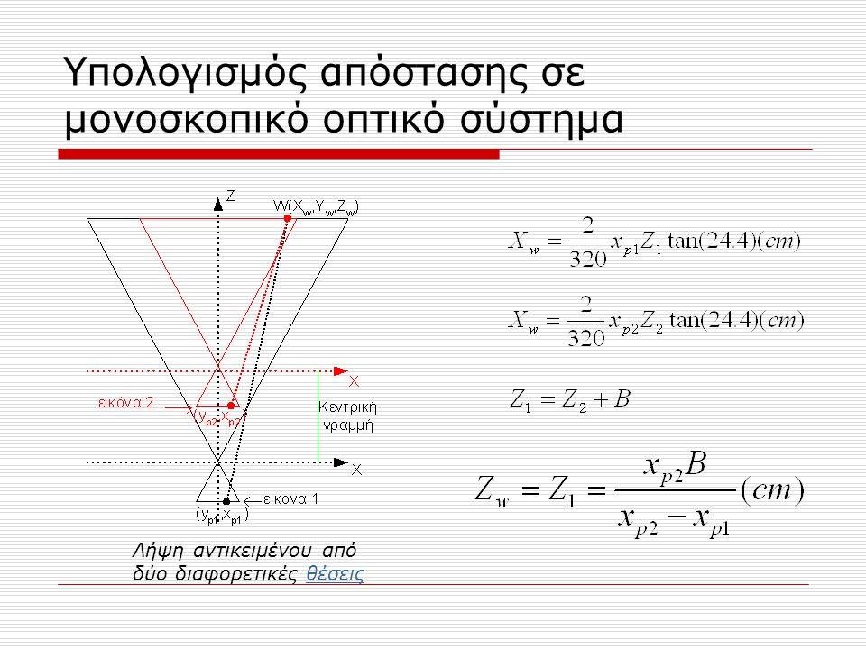 Υπολογισμός απόστασης σε μονοσκοπικό οπτικό σύστημα Λήψη αντικειμένου από δύο διαφορετικές θέσειςθέσεις