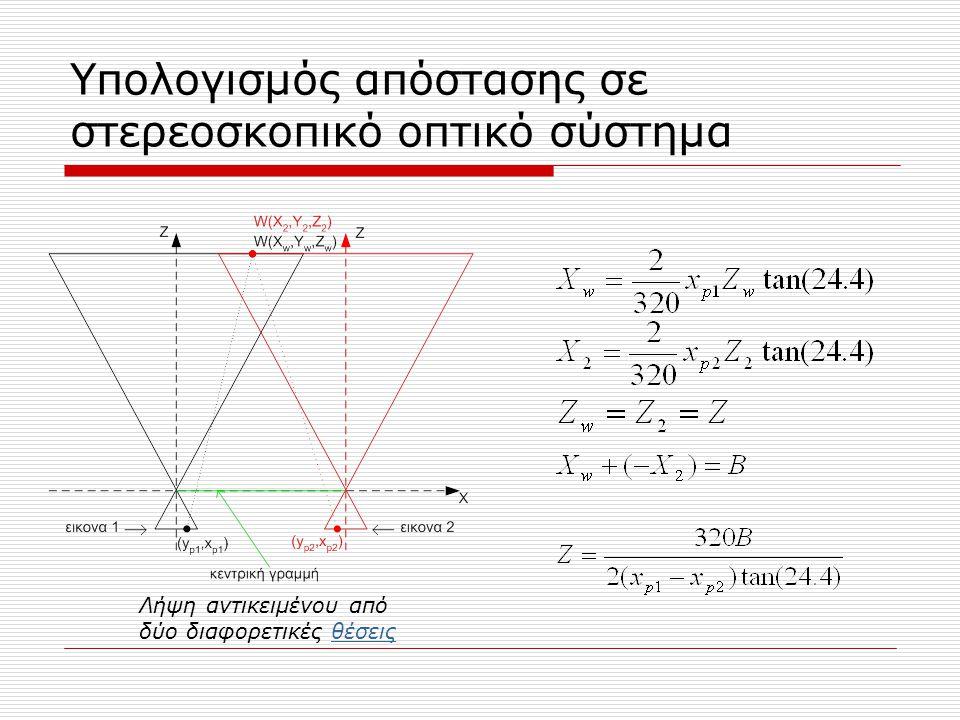 Υπολογισμός απόστασης σε στερεοσκοπικό οπτικό σύστημα Λήψη αντικειμένου από δύο διαφορετικές θέσειςθέσεις