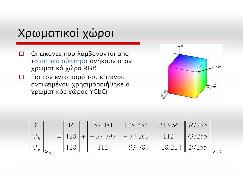 Χρωματικοί χώροι  Οι εικόνες που λαμβάνονται από το οπτικό σύστημα ανήκουν στον χρωματικό χώρο RGBοπτικό σύστημα  Για τον εντοπισμό του κίτρινου αντικειμένου χρησιμοποιήθηκε ο χρωματικός χώρος YCbCr