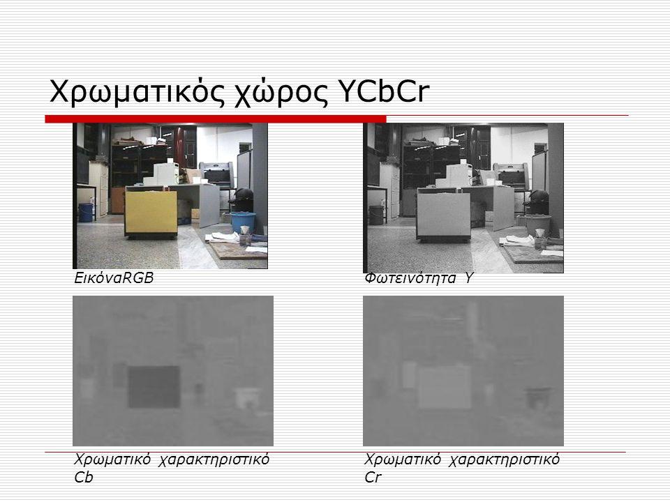 Χρωματικός χώρος YCbCr ΕικόναRGBΦωτεινότητα Υ Χρωματικό χαρακτηριστικό Cb Χρωματικό χαρακτηριστικό Cr