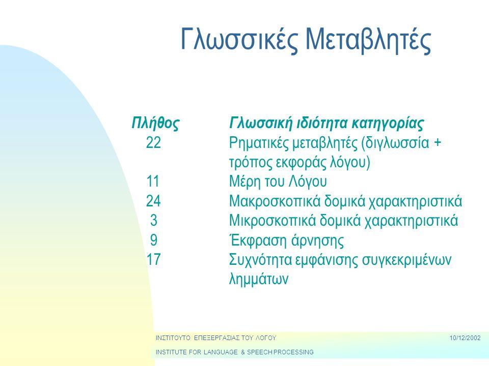 Γλωσσικές Μεταβλητές ΙΝΣΤΙΤΟΥΤΟ ΕΠΕΞΕΡΓΑΣΙΑΣ ΤΟΥ ΛΟΓΟΥ10/12/2002 INSTITUTE FOR LANGUAGE & SPEECH PROCESSING ΠλήθοςΓλωσσική ιδιότητα κατηγορίας 22Ρηματικές μεταβλητές (διγλωσσία + τρόπος εκφοράς λόγου) 11Μέρη του Λόγου 24Μακροσκοπικά δομικά χαρακτηριστικά 3Μικροσκοπικά δομικά χαρακτηριστικά 9Έκφραση άρνησης 17Συχνότητα εμφάνισης συγκεκριμένων λημμάτων